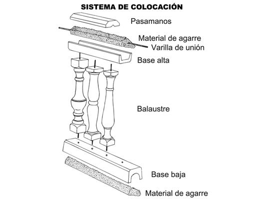 sistema-de-colocacion