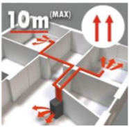 10m Estufa de Pellet Pasillo Canalizable de 12 Kw (210 m3, 2 habitaciones)